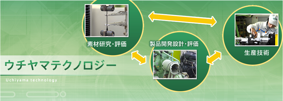 Raw Material Research・